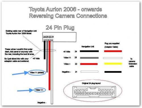 2010 toyota aurion sat nav replacement Aurion TRD