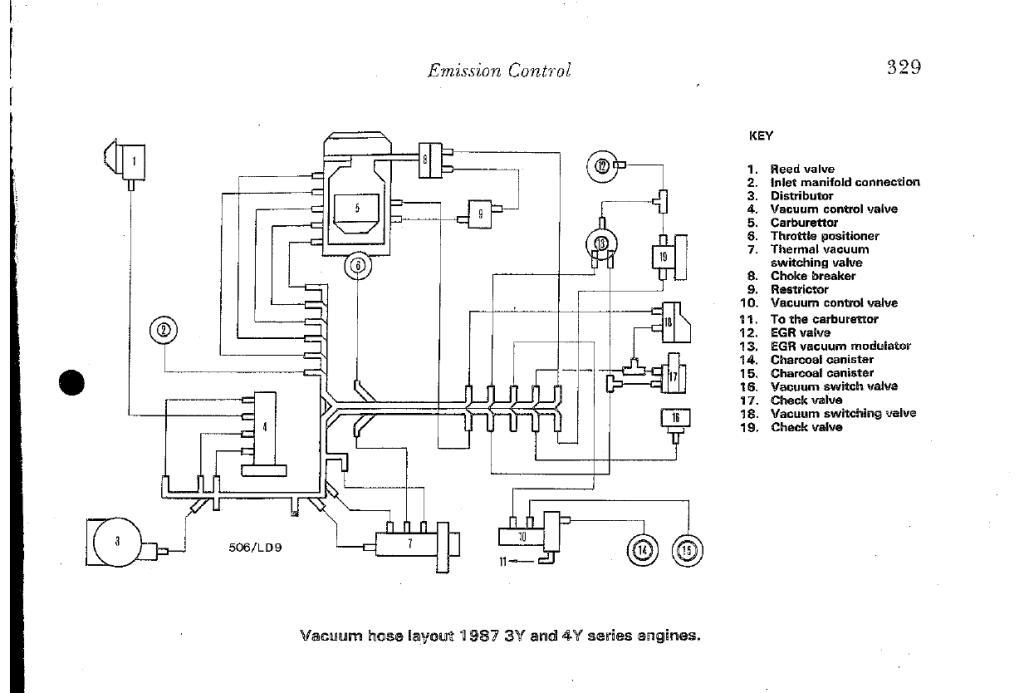 4y-c Engine Vacuum System  Diagram  U0026 Photos